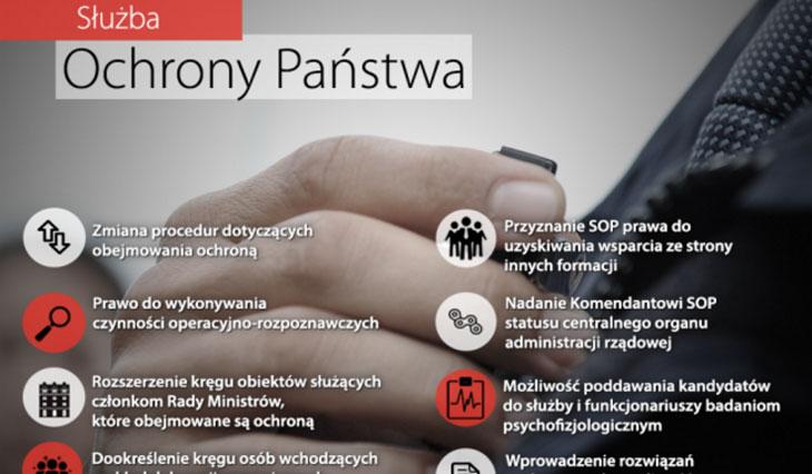 Sejm uchwalił ustawę o Służbie Ochrony Państwa – zastąpi BOR